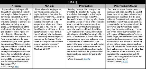 Iraqii